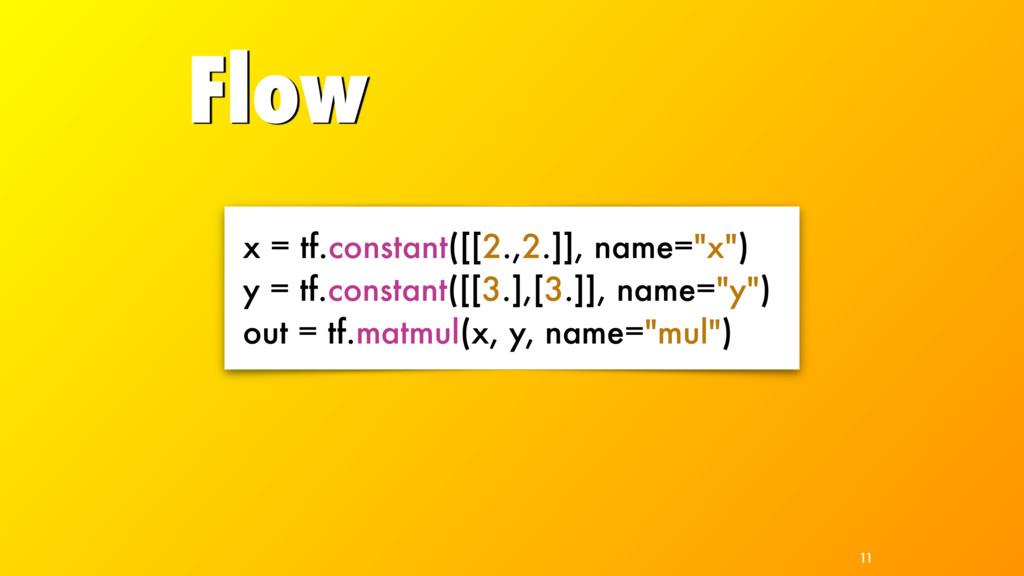 "Flow 11 x = tf.constant([[2.,2.]], name=""x"") y ..."