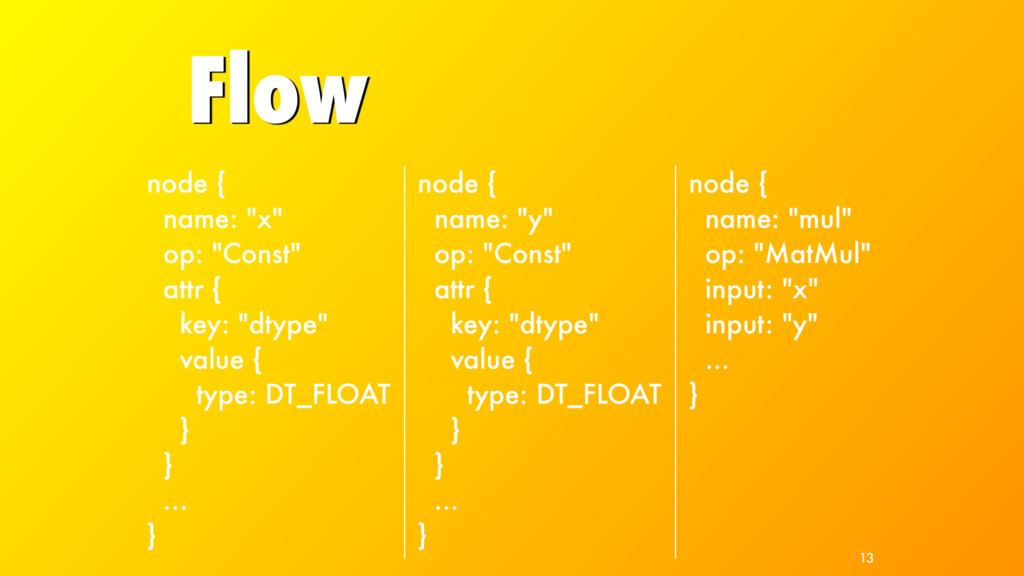 "Flow node { name: ""x"" op: ""Const"" attr { key: ""..."
