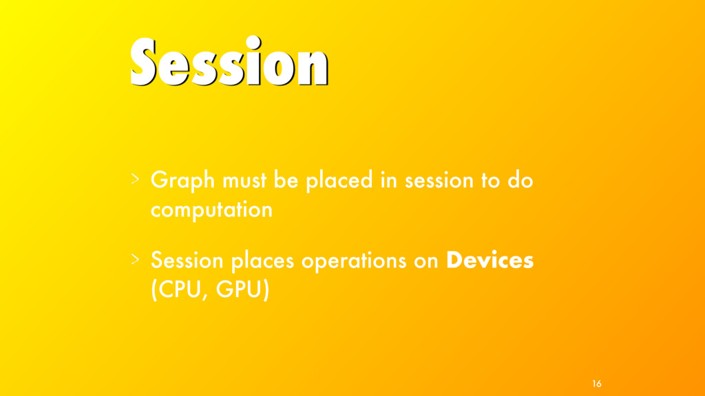 Session Graph must be placed in session to do c...