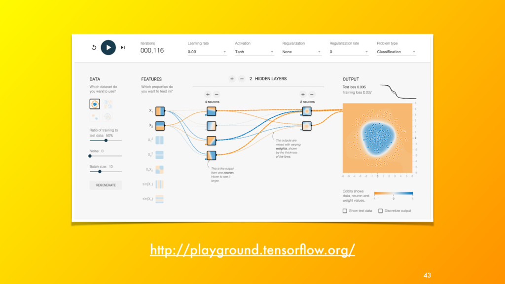 http://playground.tensorflow.org/ 43