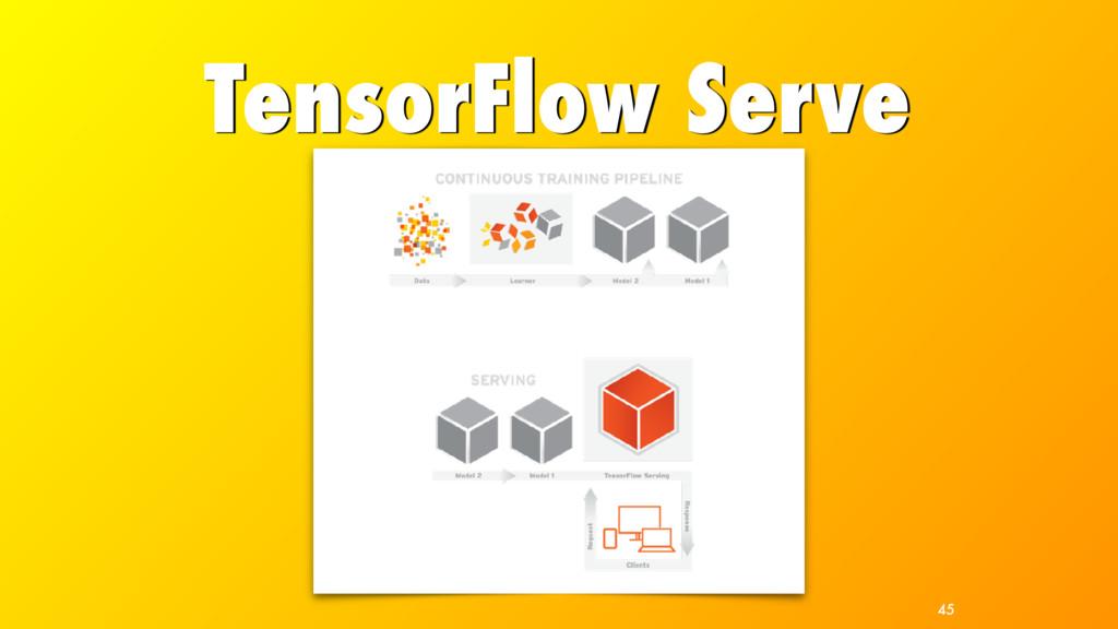 TensorFlow Serve 45