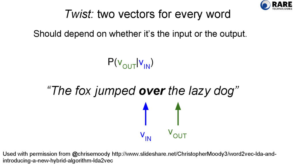 Twist: two vectors for every word Used with per...