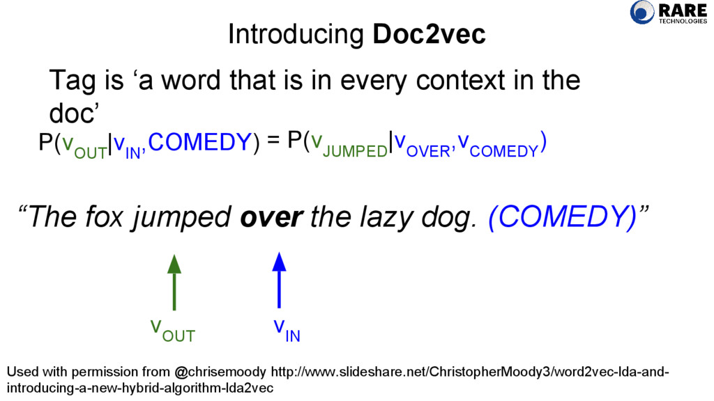 Introducing Doc2vec Used with permission from @...