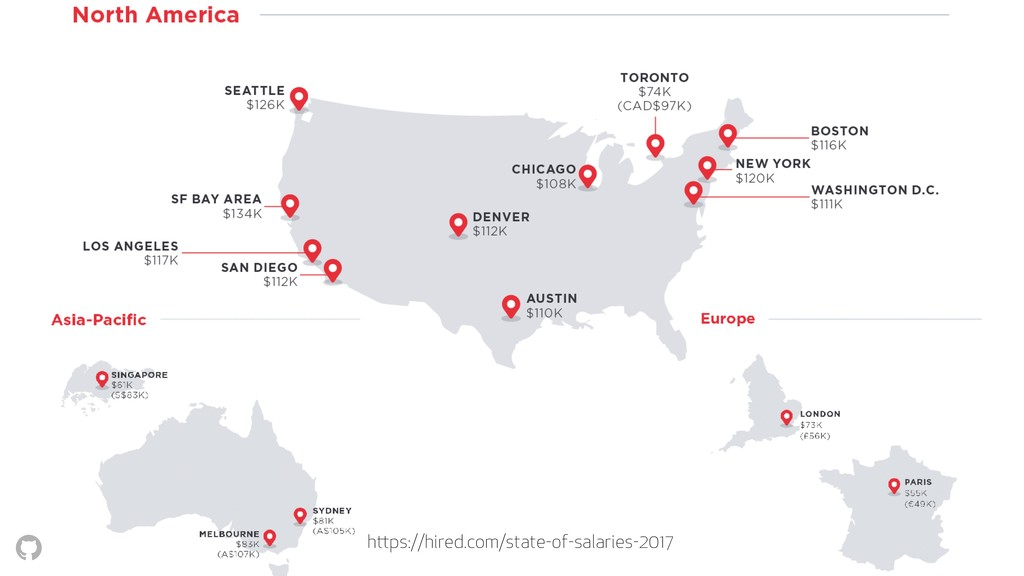https://hired.com/state-of-salaries-2017