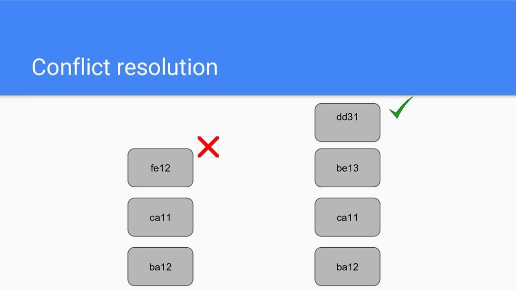 Conflict resolution ba12 ca11 fe12 ba12 ca11 be...