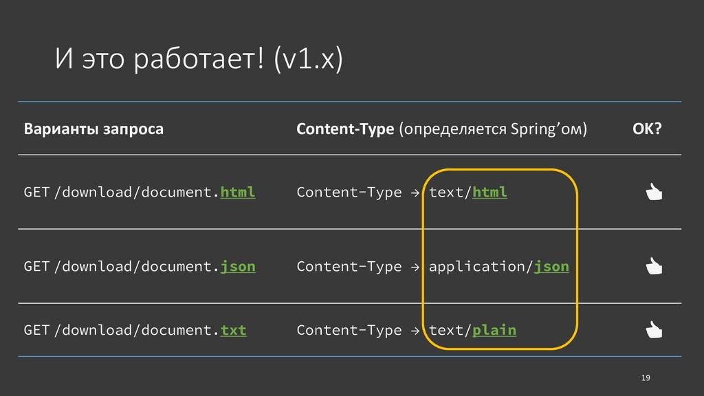 И это работает! (v1.x) Варианты запроса Content...