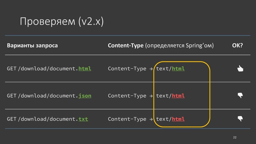 Проверяем (v2.x) Варианты запроса Content-Type ...