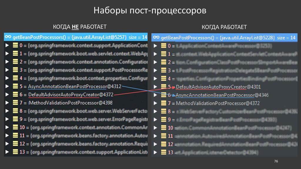 76 КОГДА НЕ РАБОТАЕТ КОГДА РАБОТАЕТ Наборы пост...