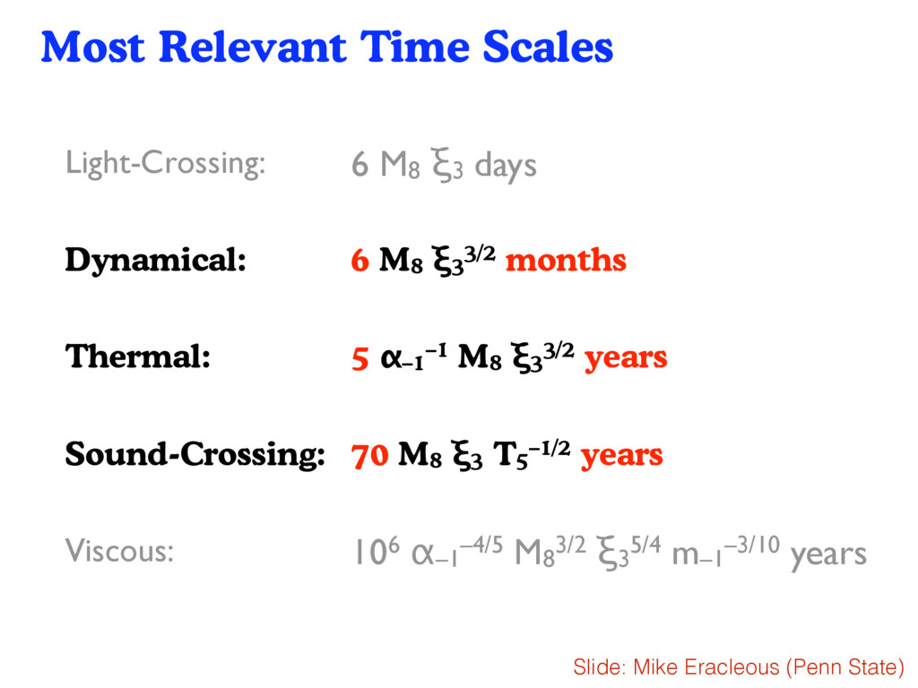 Most Relevant Time Scales 28 Light-Crossing: 6 ...
