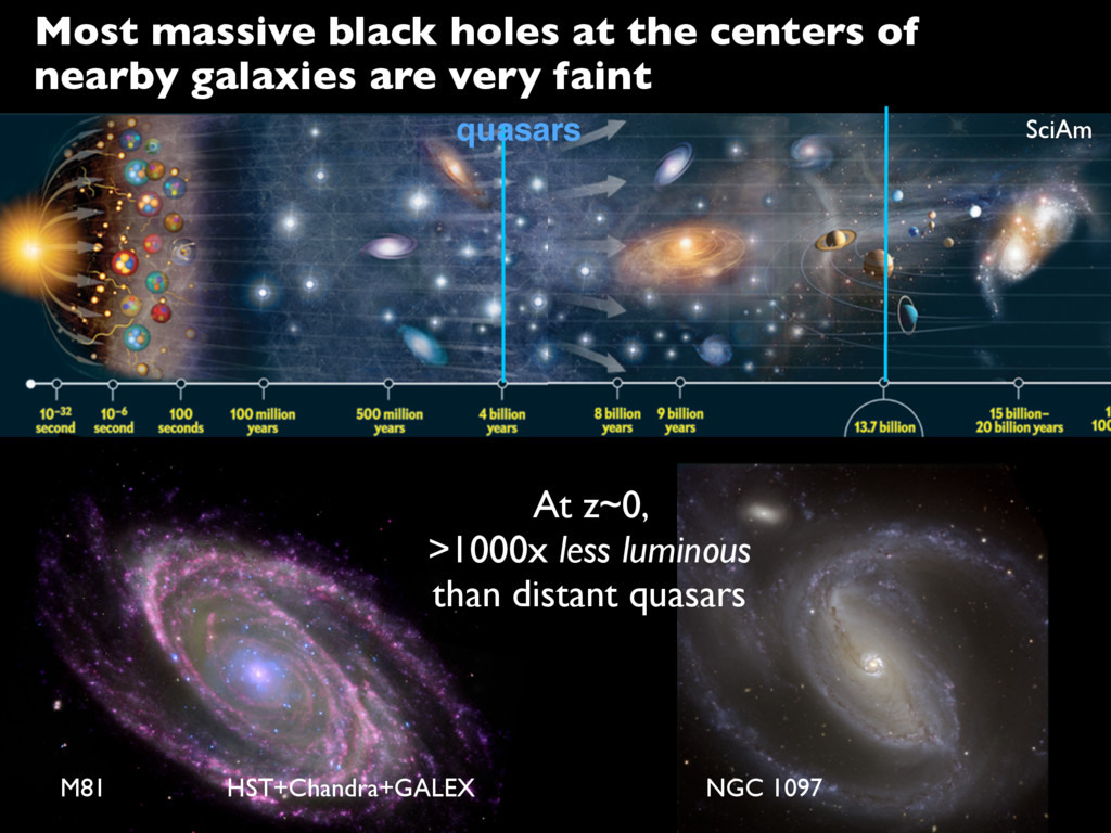 Most massive black holes at the centers of near...