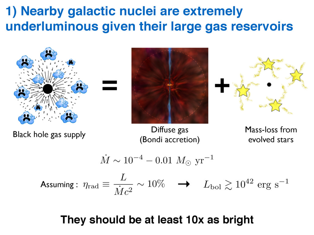 1) Nearby galactic nuclei are extremely underlu...