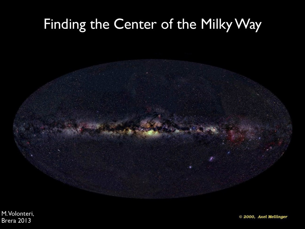 Finding the Center of the Milky Way M. Volonter...