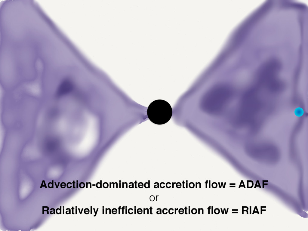 Advection-dominated accretion flow = ADAF or Rad...
