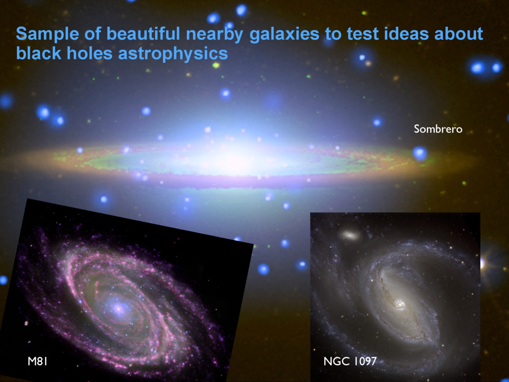 Sample of beautiful nearby galaxies to test ide...