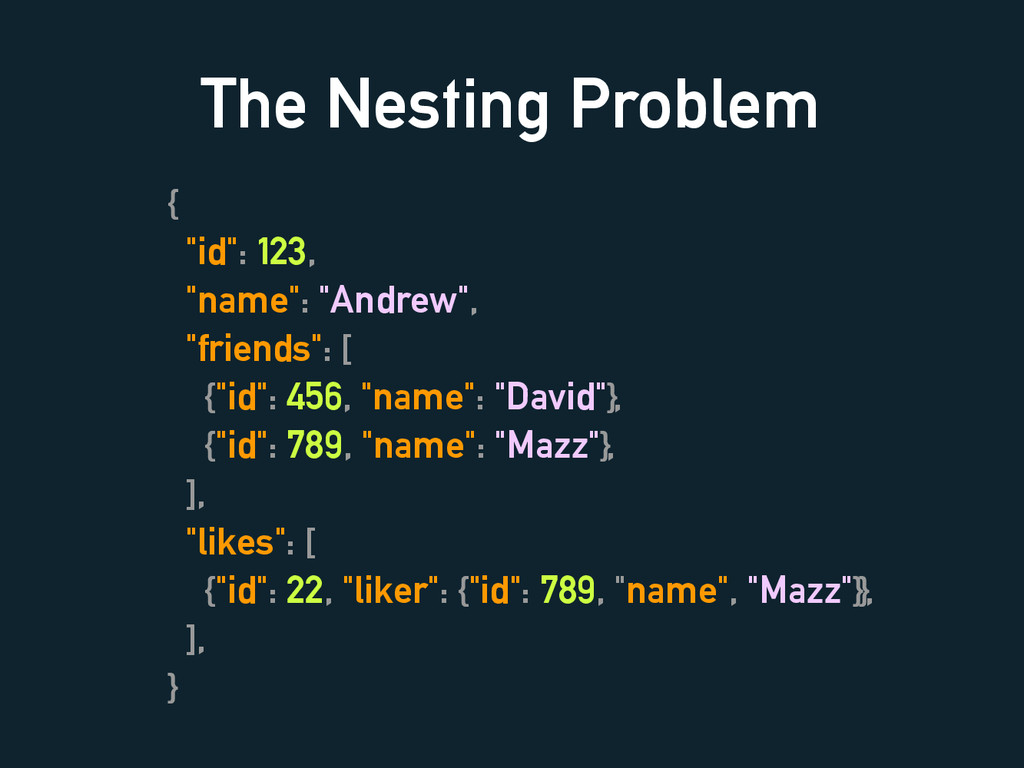 "The Nesting Problem { ""id"": 123, ""name"": ""Andre..."