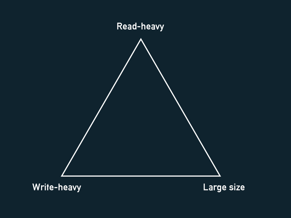 Read-heavy Write-heavy Large size