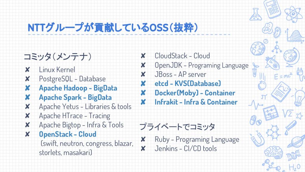 コミッタ(メンテナ) ✘ Linux Kernel ✘ PostgreSQL - Databa...