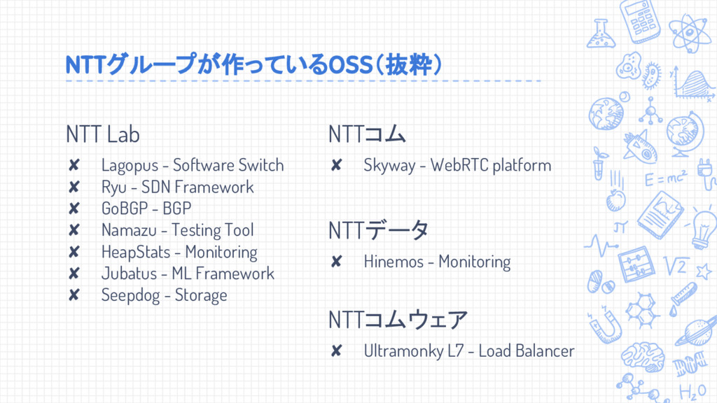 NTTコム ✘ Skyway - WebRTC platform NTTデータ ✘ Hinem...