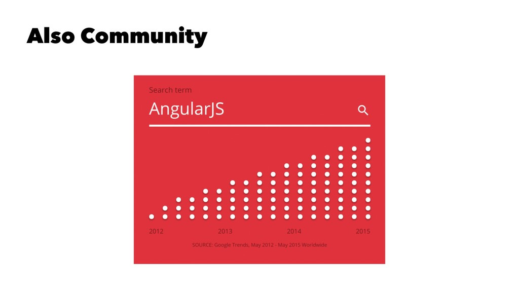 Also Community