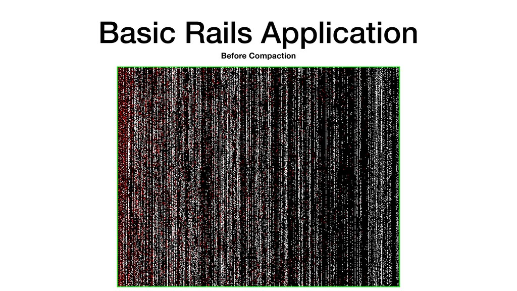 Basic Rails Application Before Compaction