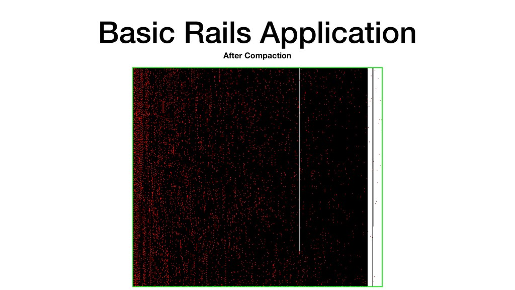 Basic Rails Application After Compaction