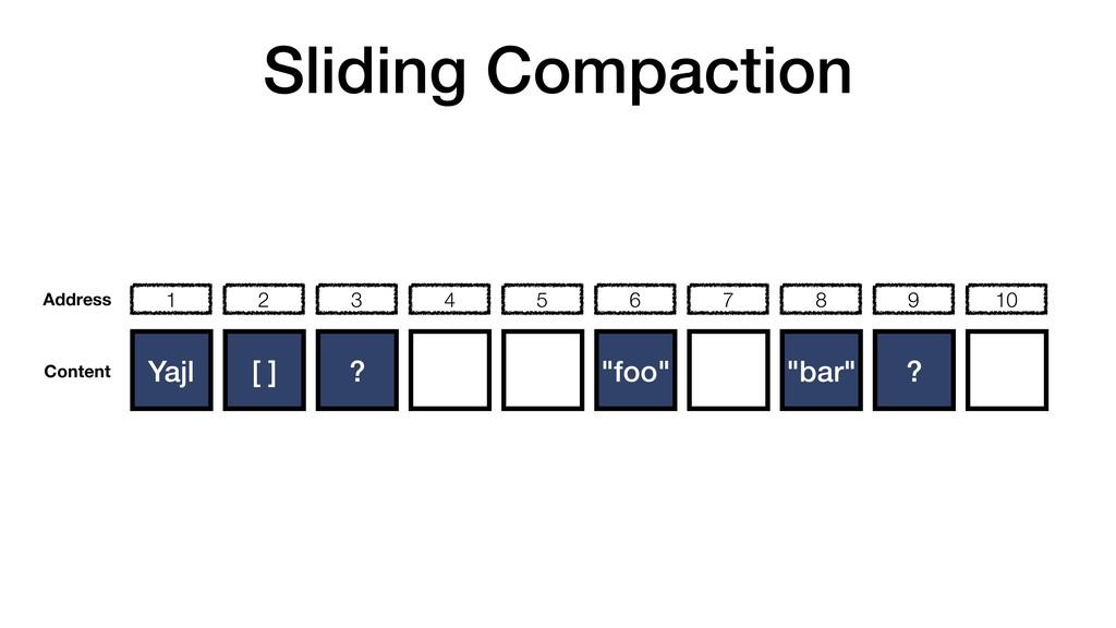 Sliding Compaction 1 2 3 4 5 6 7 8 9 10 Yajl [ ...