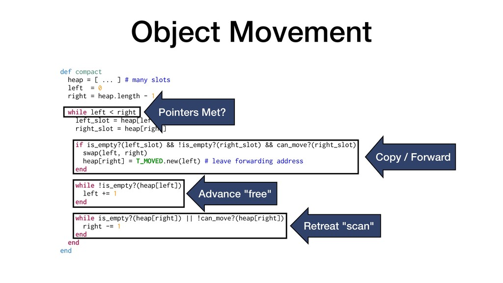 Object Movement def compact heap = [ ... ] # ma...