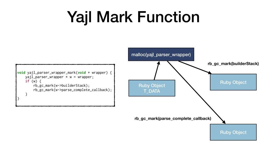 Yajl Mark Function void yajl_parser_wrapper_mar...