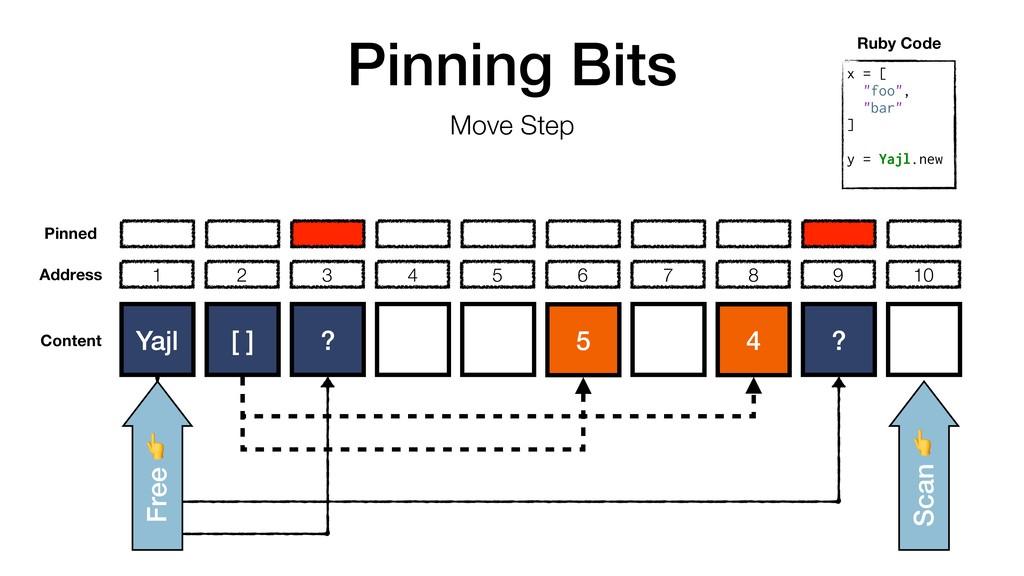 Pinning Bits 1 2 3 4 5 6 7 8 9 10 Yajl [ ] ? ? ...