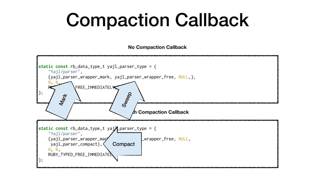 Compaction Callback static const rb_data_type_t...