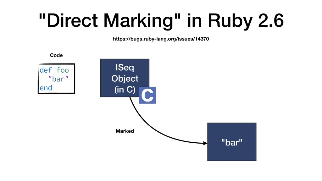 """Direct Marking"" in Ruby 2.6 ISeq Object (in C)..."