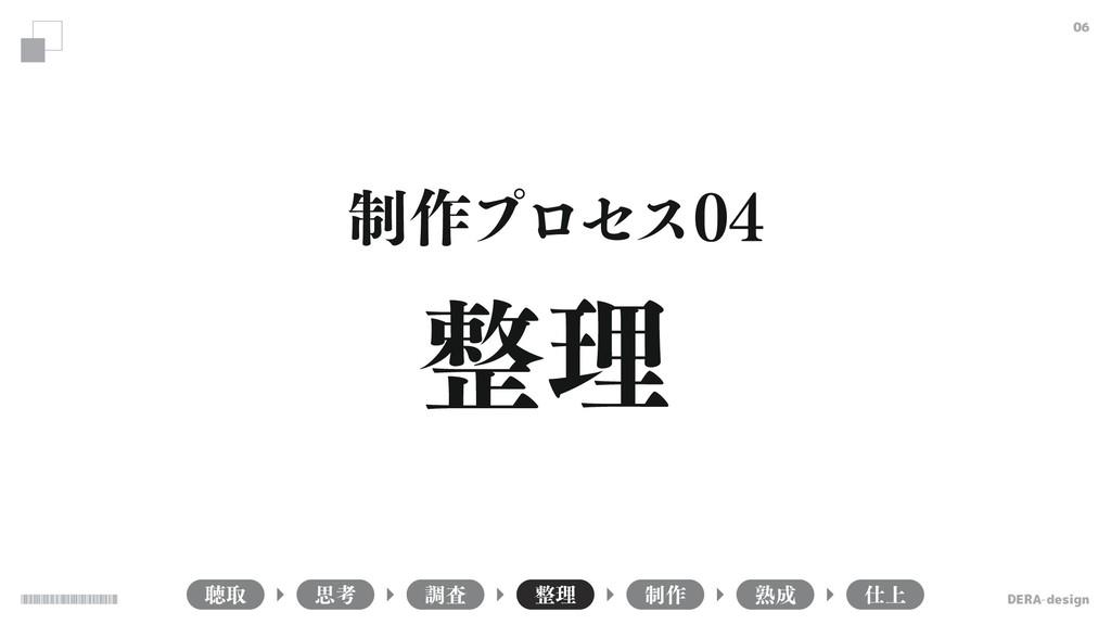 DERA-design 06 ௌऔ ௐࠪ ཧ ੍࡞ ख़ ্ ࢥߟ ཧ ੍࡞ϓϩηε