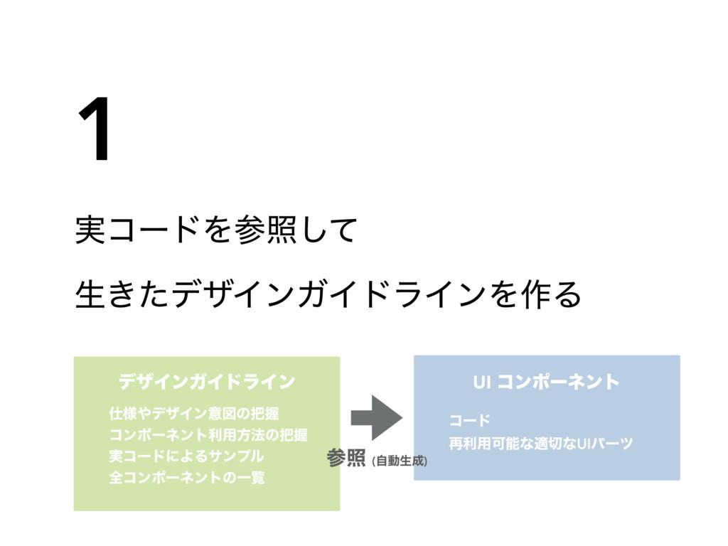 1 ࣮ίʔυΛরͯ͠ ੜ͖ͨσβΠϯΨΠυϥΠϯΛ࡞Δ σβΠϯΨΠυϥΠϯ ༷σβΠϯ...