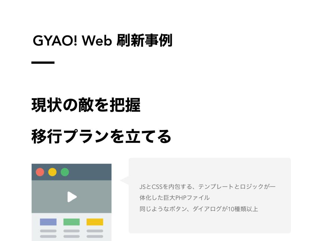 GYAO! Web ৽ྫ ݱঢ়ͷఢΛѲ ҠߦϓϥϯΛཱͯΔ JSͱCSSΛแ͢Δɺςϯ...