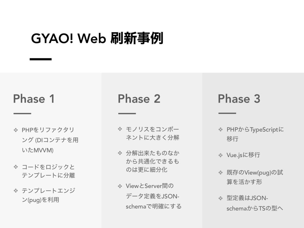 GYAO! Web ৽ྫ Phase 1 Phase 2 Phase 3 ❖ PHPΛϦϑ...