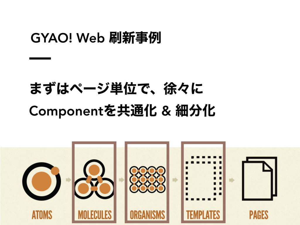 GYAO! Web ৽ྫ ·ͣϖʔδ୯ҐͰɺঃʑʹ ComponentΛڞ௨Խ & ࡉԽ