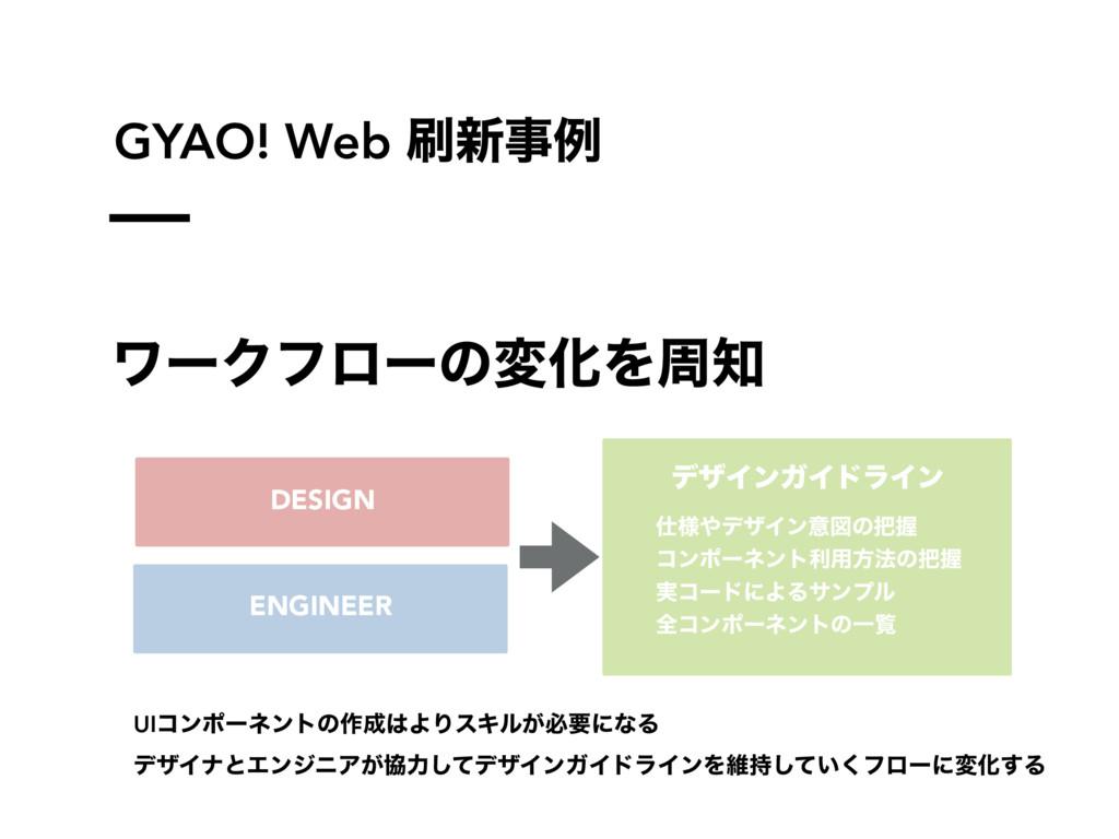 GYAO! Web ৽ྫ ϫʔΫϑϩʔͷมԽΛप DESIGN ENGINEER σβΠ...