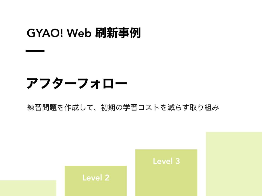 GYAO! Web ৽ྫ ΞϑλʔϑΥϩʔ ࿅शΛ࡞ͯ͠ɺॳظͷֶशίετΛݮΒ͢औ...