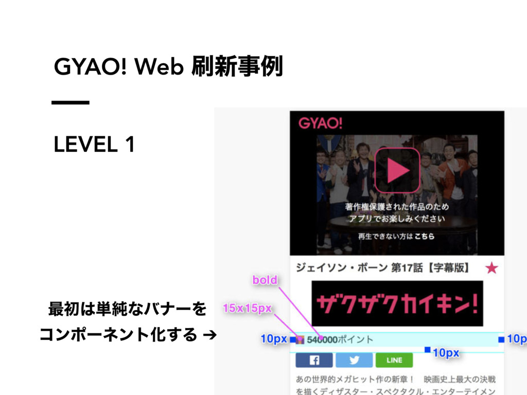 GYAO! Web ৽ࣄྫ LEVEL 1 ࠷ॳ୯७ͳόφʔΛ ίϯϙʔωϯτԽ͢Δ ➔