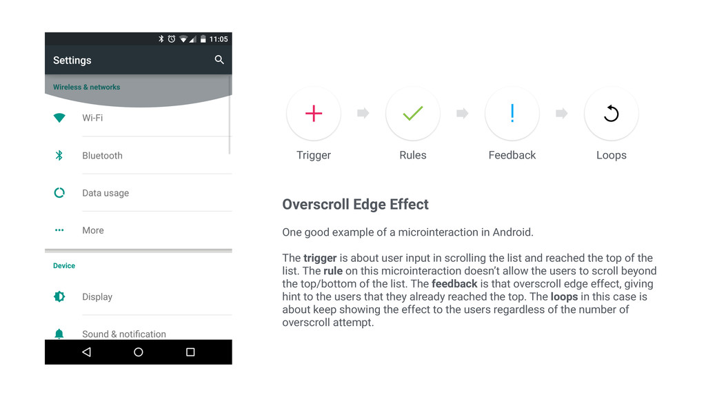 Trigger Rules Loops Feedback Overscroll Edge Ef...