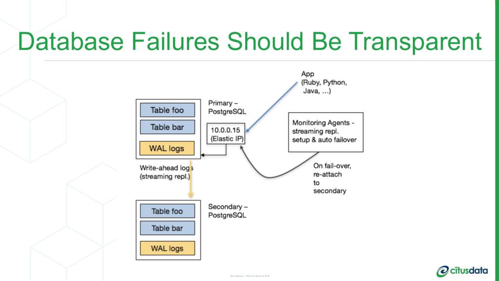 Database Failures Should Be Transparent Ozgun E...