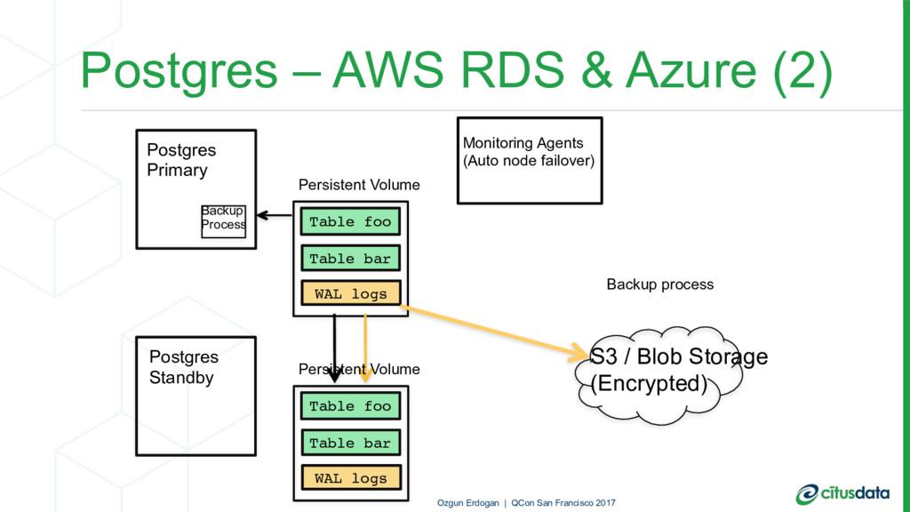 Postgres – AWS RDS & Azure (2) Postgres Primary...