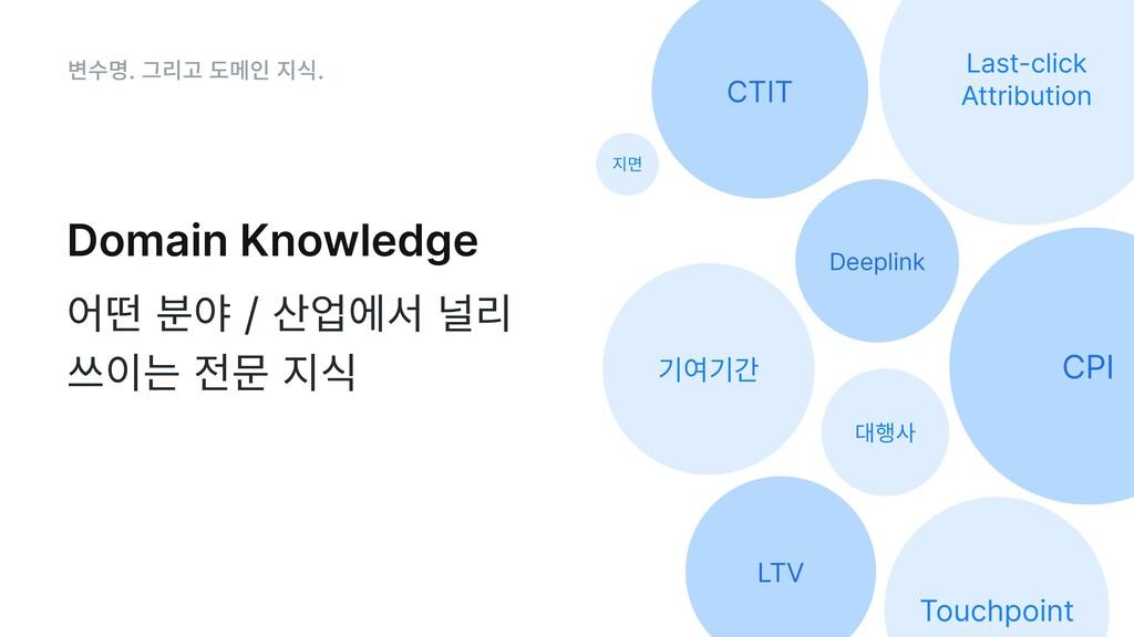 Domain Knowledge 어떤 분야 / 산업에서 널리   쓰이는 전문 지식 변수...
