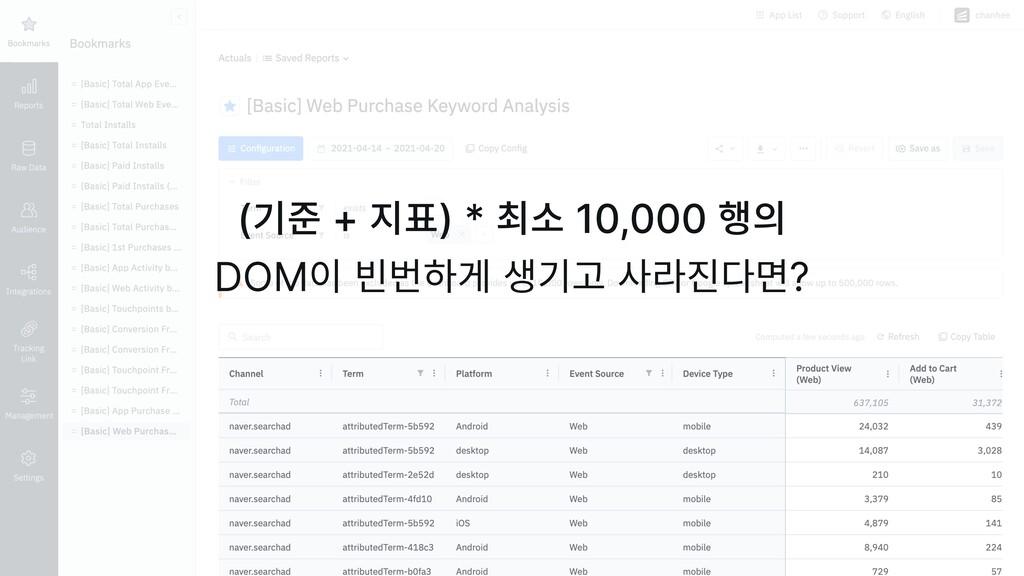 (기준 + 지표) * 최소 10,000 행의   DOM이 빈번하게 생기고 사라진다면?