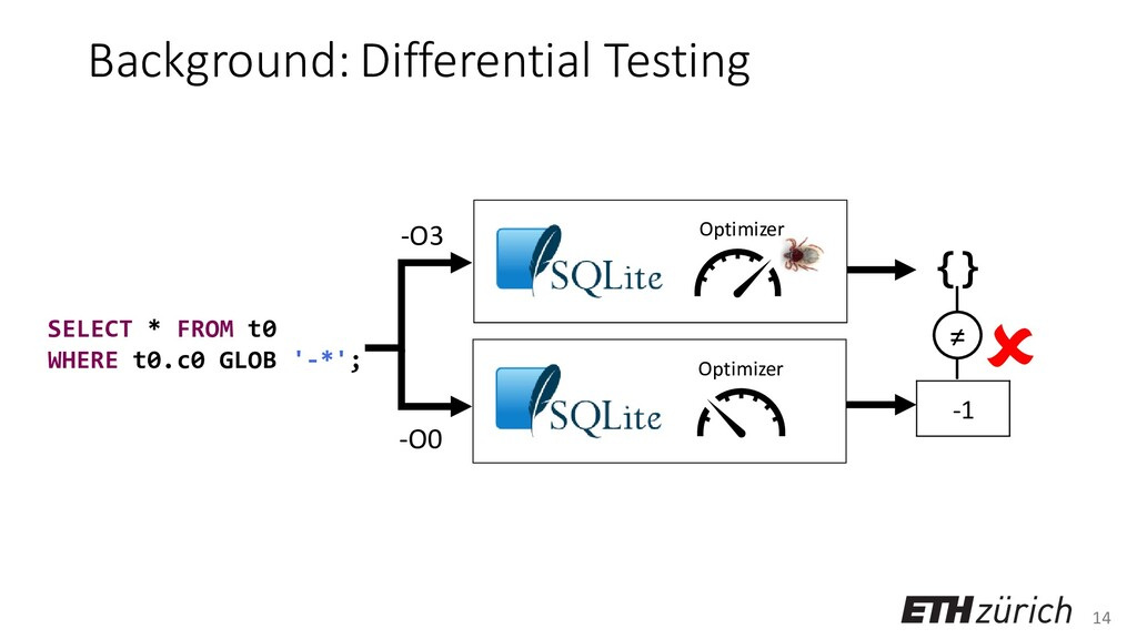 14 Background: Differential Testing SELECT * FR...