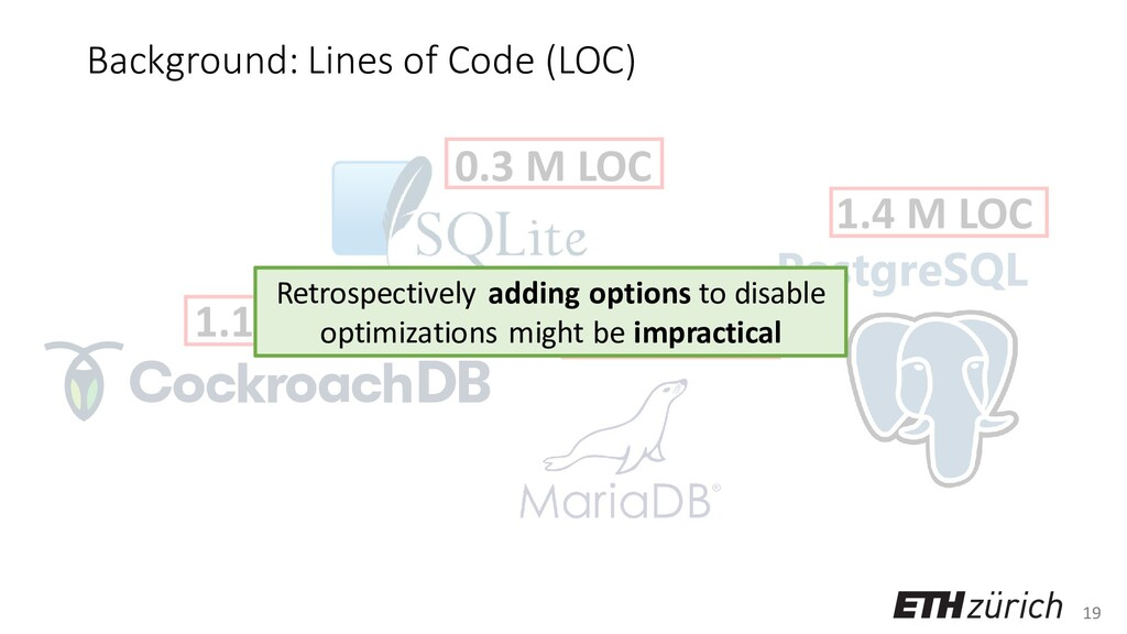 19 Background: Lines of Code (LOC) PostgreSQL 0...