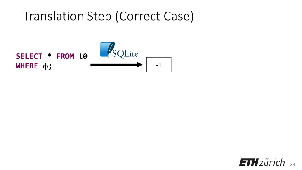 28 Translation Step (Correct Case) SELECT * FRO...