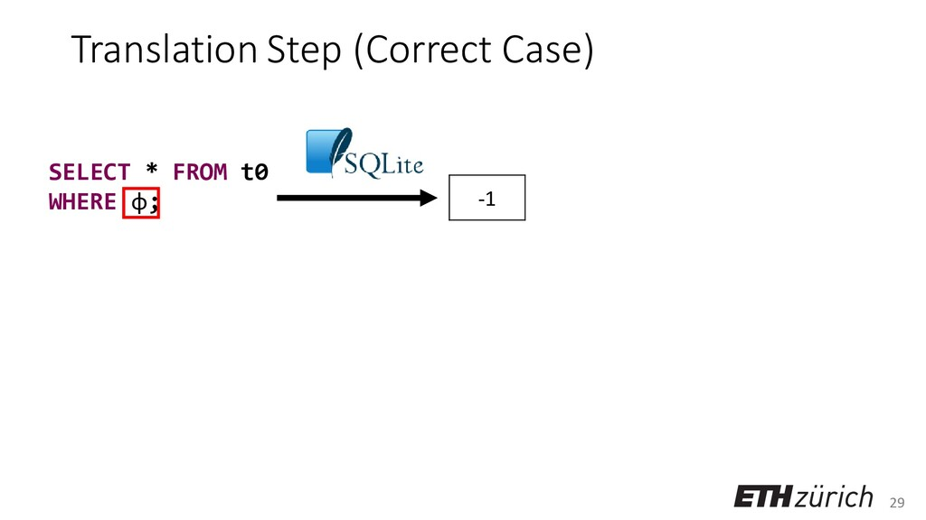 29 Translation Step (Correct Case) SELECT * FRO...