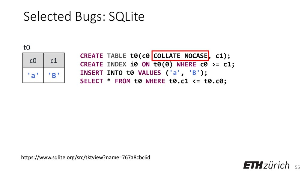 55 Selected Bugs: SQLite CREATE TABLE t0(c0 COL...