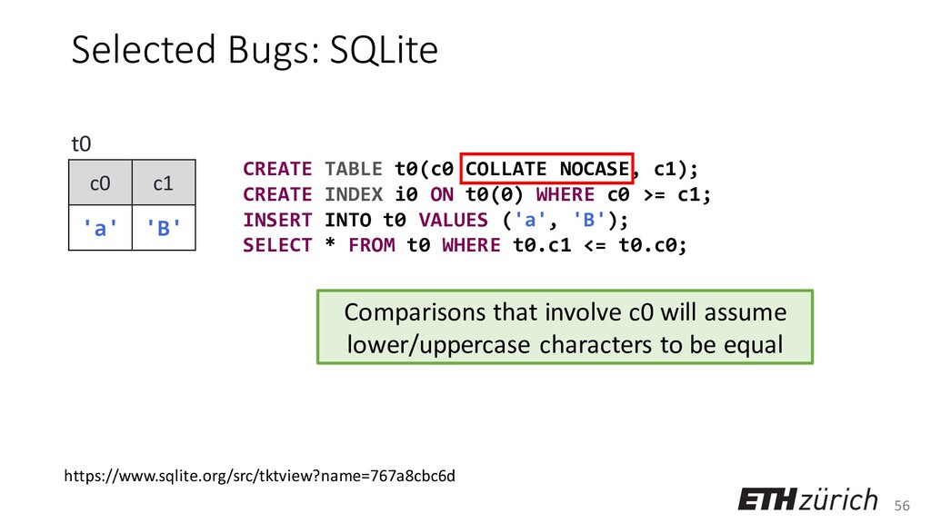 56 Selected Bugs: SQLite CREATE TABLE t0(c0 COL...